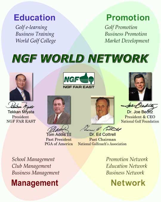 NGF_WORLD_NETWORK